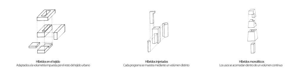 Hibridos - Mania Arquitetura